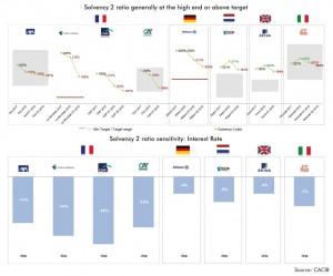 CACIB_solvency2_ratios_chart
